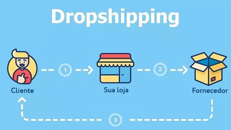 o que é dropshipping e como funciona